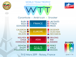 DEROULEMENT DU WORLD TEAM TROPHY DES 11 ET 12 MARS 2019